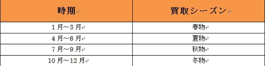 エルメス シーゾン表